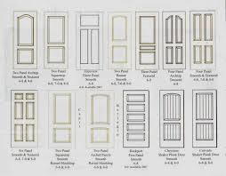 Interior House Doors Designs Interior House Doors Photos On Wow Home Design Style B95 With