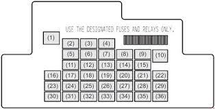 suzuki sx4 fuse box change your idea wiring diagram design • suzuki sx4 s cross fuse box diagram 2014 u00bb fuse diagram 2009 suzuki sx4 fuse box