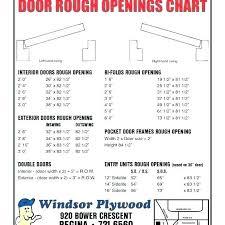 door rough opening sizes rough opening size for door sophisticated door frame rough opening pictures best