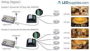 led strip lighting wall switch dimmer single zone wiring diagram for touch series wall mounting led controllers