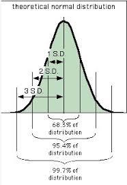 Mõõtemääramatuse arvutamine
