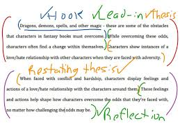 Conclusion In Essay What To Write In An English Essay Conclusion Conclusion Paragraph