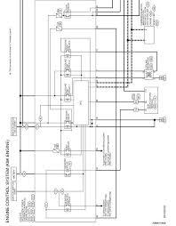 wiring diagram engine control system k9k nissan juke service wiring diagram engine control system k9k nissan juke service and repair manual