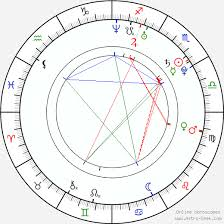 Charles Manson Birth Chart Joe Thomas Birth Chart Horoscope Date Of Birth Astro