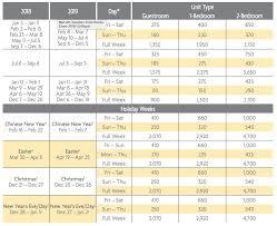 Bali Nusa Dua Points Chart 2018 2019 Selling Timeshares