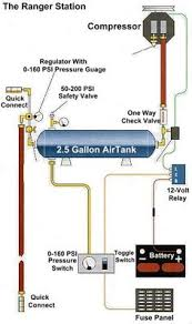 wiring diagram american standard heat pump wiring york guardian heat pump wiring diagram york discover your wiring on wiring diagram american standard heat