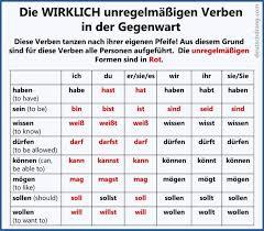 german conjugation chart german grammar tables pdf brokehome