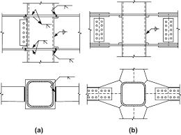 Development Of Steel Beam To Column Connections Using Sfrcc