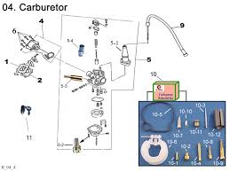 eton thunder 90cc atv wiring diagram modern design of wiring diagram • thunder eton 50 atv wiring diagram wiring library rh 23 pirmasens land eu 110cc atv wiring 110cc atv wiring diagram