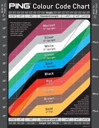 Golf Club Shaft Flex Chart Golf Club Driver Length Chart Size Parrottricktraining Com