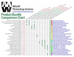 Photoshop Chart Template Amazing Product Comparison Chart Template Excel Ideas Free