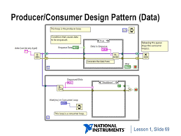 Design Patterns In Labview Lesson 7 Using Sequential And State Machine Algorithms Ppt