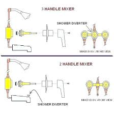 shower diverter leaking 3 handle shower repair 3 handle shower repair bathtub faucet repair fixing a shower diverter