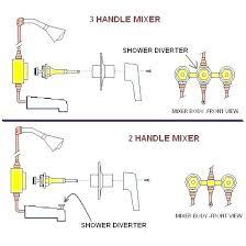 shower diverter leaking tub shower valve medium size of shower valve
