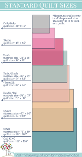 Quilt Size Chart | The Ultimate Quilters Guide & Use this standard quilt size chart to design your next project. It covers  all sizes Adamdwight.com