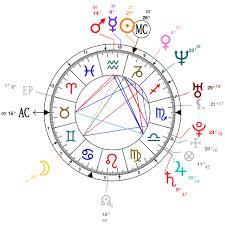 Basquiat Natal Chart Astrology And Natal Chart Of Scott Mechlowicz Born On 1981