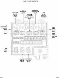 similiar 2004 chrysler sebring fuse diagram keywords 2004 chrysler pacifica fuse box diagram on 2004 engine image