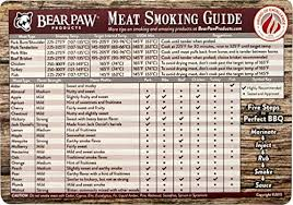 Bear Paws Meat Smoking Guide Magnet Quick Reference Smoking Chart Wood Chips Wood Pellets Time And Temperature