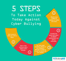 on bullying in schools essay report on bullying in schools essay