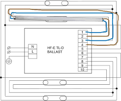 philips electronic ballast wiring diagram philips philips electronic ballast wiring diagram wiring diagram on philips electronic ballast wiring diagram