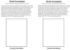Les 9 God Verordent De Tabernakel Kern Van De Les Doelstellingen
