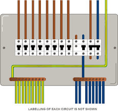 new cable colour code for electrical installations typical single phase distribution board cables in new colour code