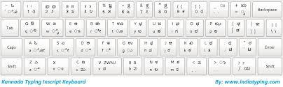 Download Kannada Keyboard Kannada Keyboard And Typing