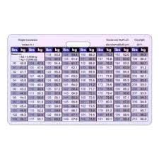 Buy Weight Conversion Chart Adult Range Horizontal Badge Id Card ...