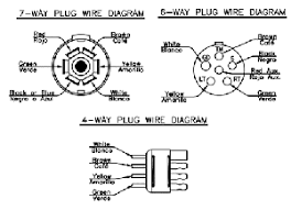 wiring diagram for 4 wire trailer plug the wiring diagram 4 wire trailer diagram nodasystech wiring diagram
