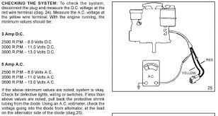 tecumseh wiring charging schematics diy enthusiasts wiring diagrams \u2022 A C Compressor Wiring Diagram alternator stator diode wire wiring harness for briggs and rh flowhq co tecumseh engines wiring diagram