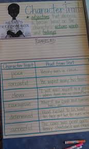 Character Development Anchor Chart Freedom Box Credit
