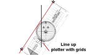 Sailtrain Navigation And Chartwork Bearings