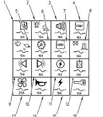 fuse box symbols mean wiring diagrams best fuse box symbol wiring diagrams schematic fuse schematic symbol fuse box symbols detailed wiring diagram box