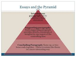 approaches to consider paragraph and essay writing ppt  9 essays