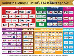 Gói kênh K+ - K+ Thiên Trường - 0963399235 - 0934335339, K+ Nam Định, Lắp  đặt K+, Nạp thẻ K+, Gia hạn K+ 24/7