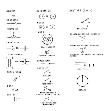 electrical wiring symbols electrical image wiring electric wiring symbols electric auto wiring diagram schematic on electrical wiring symbols