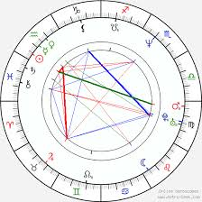 Moon Birth Chart Moon Lee Birth Chart Horoscope Date Of Birth Astro