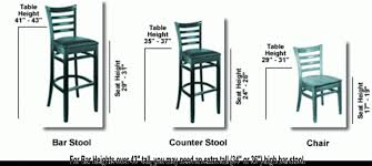 Bar Stool Size Chart Bar Stool Height Chart Home Design Ideas