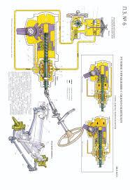 Галерея Категория Плакаты агрегатов грузового автомобиля Файл  Рулевое управление с гидроусилителем грузового автомобиля