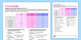 Present Tense Regular Ar Er Ir Verbs Worksheet Worksheet