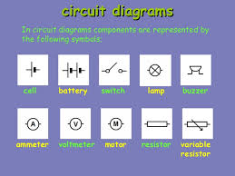 electrical circuit diagrams symbols images electrical circuit circuit diagrams in circuit diagrams components are represented by the