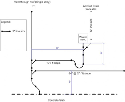 washing machine wiring diagram images washer drain pipe diagram wiring diagram or schematic