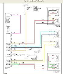 wiring diagram for 2000 chevy cavalier readingrat net 2000 Chevy Cavalier Radio Wiring Diagram wiring diagram for 2000 chevy cavalier 2000 chevy cavalier stereo wiring diagram