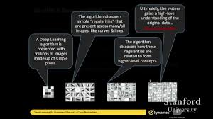 deep learning for dummies carey nachenberg techjaw