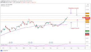 after JPM analyst raises price target ...