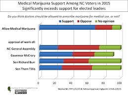 positive facts about marijuana legalization