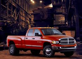 Dodge Ram/Ram Pickup Sales Figures | GCBC