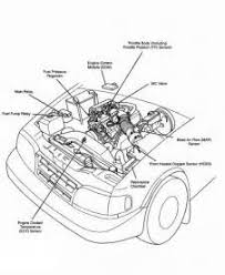 similiar 2000 kia sephia parts diagram keywords alfa showing > kia sportage motor diagram