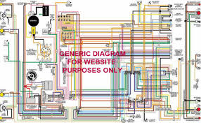 68 plymouth wiring diagram all wiring diagram 1968 68 plymouth fury full color laminated wiring diagram 11 x 17 generation 4 wiring diagram chevy 68 plymouth wiring diagram