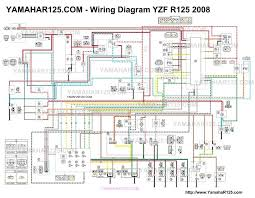 wiring diagram 125cc sportsbikes forum posted image